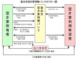 akiyafuro-zu